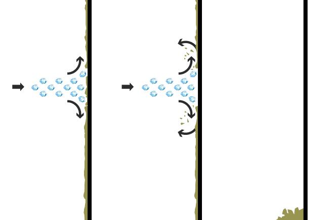Trockeneisstrahlen Reinigungsprozess